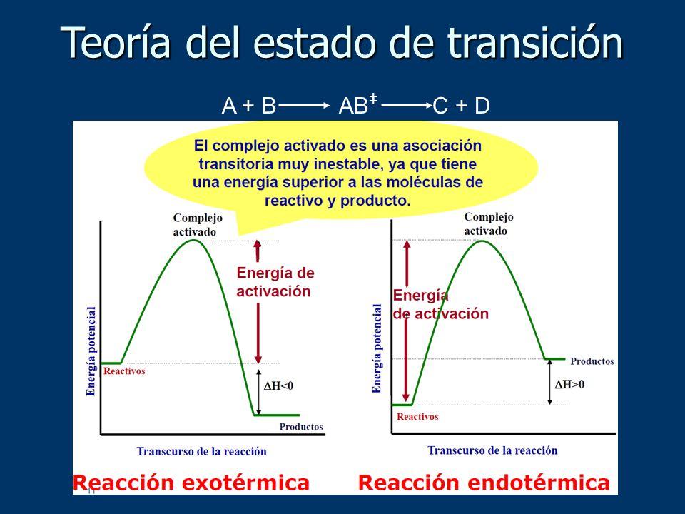 Teoría del estado de transición A + B AB C + D + +