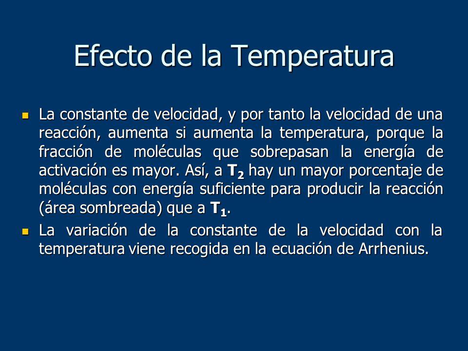 Efecto de la Temperatura La constante de velocidad, y por tanto la velocidad de una reacción, aumenta si aumenta la temperatura, porque la fracción de