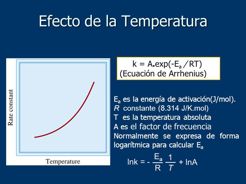 k = A.exp(-E a / RT) (Ecuación de Arrhenius) E a es la energía de activación(J/mol). R constante (8.314 J/K.mol) T es la temperatura absoluta A es el