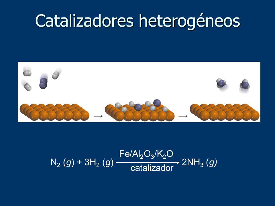 N 2 (g) + 3H 2 (g) 2NH 3 (g) Fe/Al 2 O 3 /K 2 O catalizador Catalizadores heterogéneos