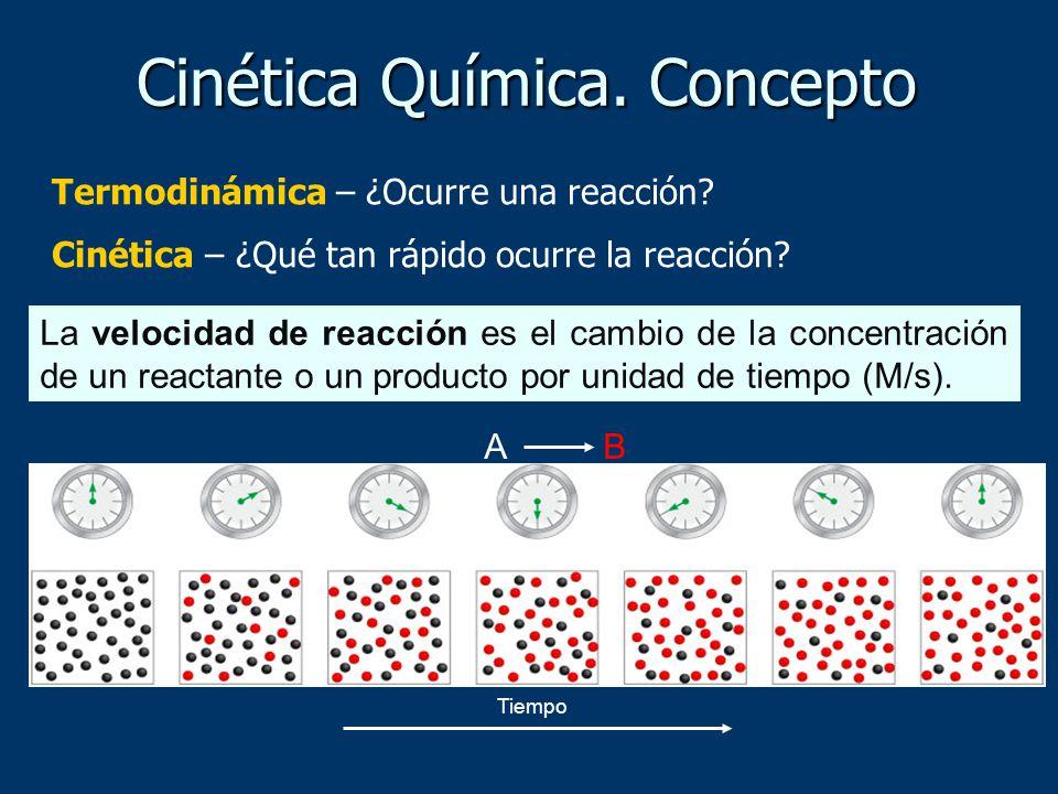 Termodinámica – ¿Ocurre una reacción? Cinética – ¿Qué tan rápido ocurre la reacción? Cinética Química. Concepto La velocidad de reacción es el cambio