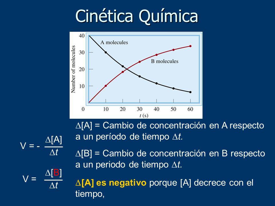V = - [A] t V = [B] t Cinética Química [A] = Cambio de concentración en A respecto a un período de tiempo t. [B] = Cambio de concentración en B respec