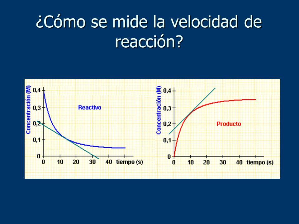 ¿Cómo se mide la velocidad de reacción?