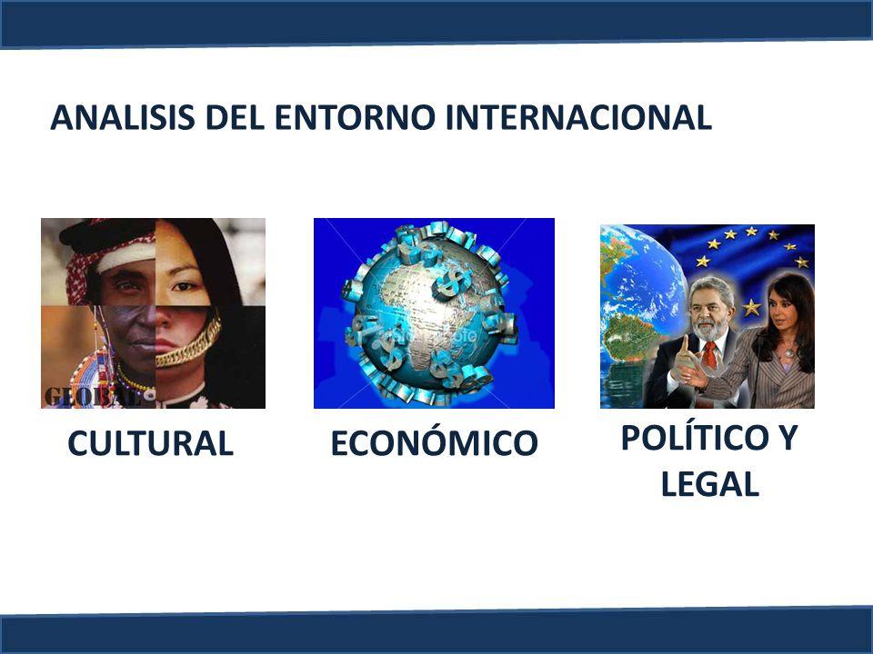 ANALISIS DEL ENTORNO INTERNACIONAL CULTURAL ECONÓMICO POLÍTICO Y LEGAL