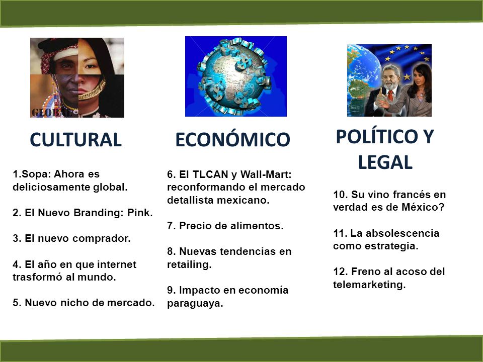 CULTURAL ECONÓMICO POLÍTICO Y LEGAL 1.Sopa: Ahora es deliciosamente global. 2. El Nuevo Branding: Pink. 3. El nuevo comprador. 4. El año en que intern
