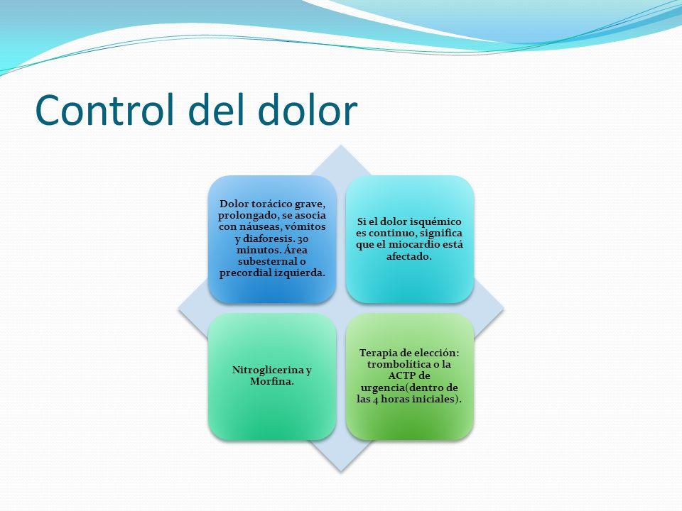 Control del dolor Dolor torácico grave, prolongado, se asocia con náuseas, vómitos y diaforesis.