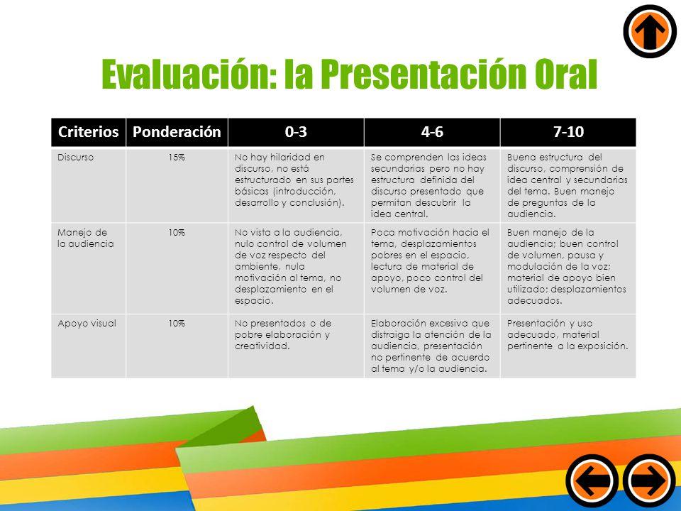 Evaluación: la Presentación Oral CriteriosPonderación0-34-67-10 Discurso15%No hay hilaridad en discurso, no está estructurado en sus partes básicas (i