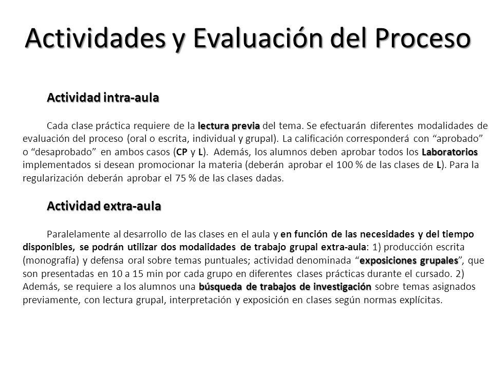 Metodología de cursado y evaluación Condiciones de promoción o regularización.