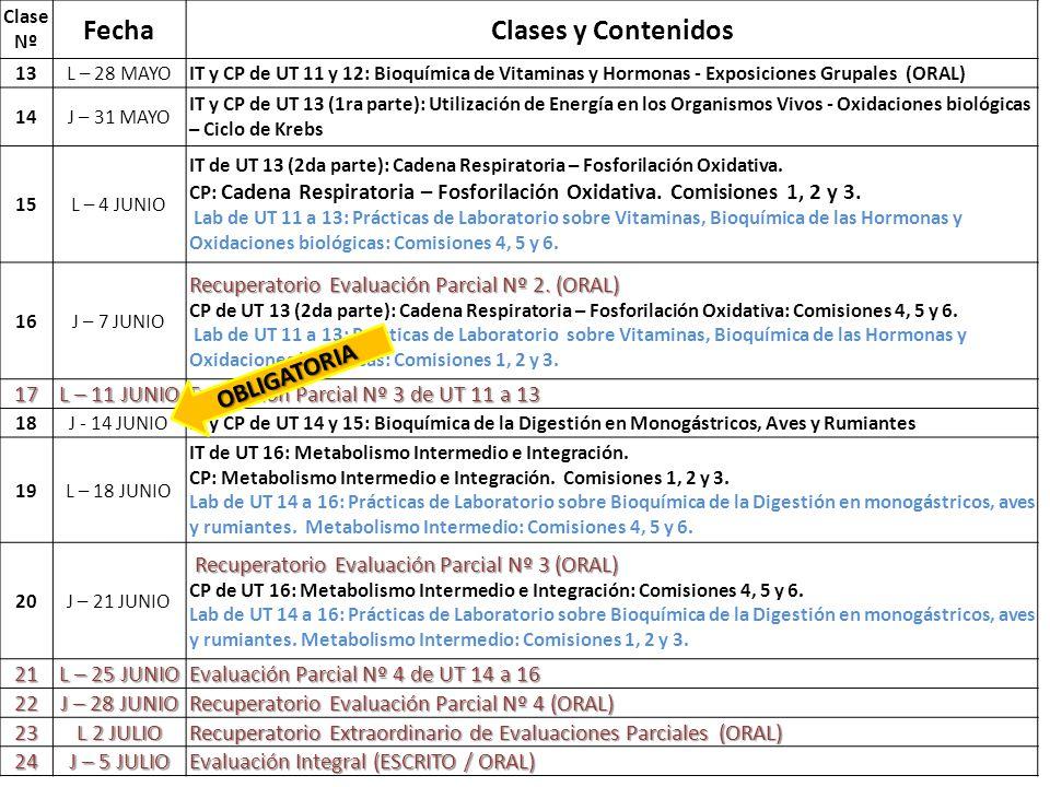 Clase Nº FechaClases y Contenidos 1L – 9 ABRIL IT y CP de UT 1: Introducción a la Bioquímica.