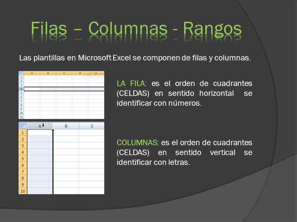 LA FILA: es el orden de cuadrantes (CELDAS) en sentido horizontal se identificar con números. COLUMNAS: es el orden de cuadrantes (CELDAS) en sentido
