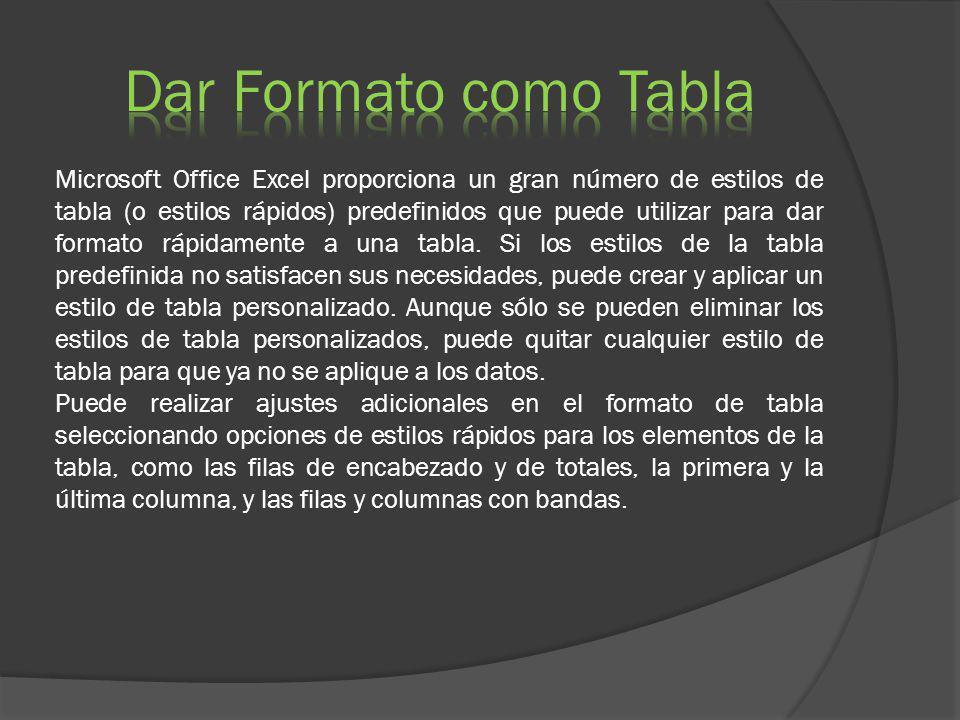 Microsoft Office Excel proporciona un gran número de estilos de tabla (o estilos rápidos) predefinidos que puede utilizar para dar formato rápidamente