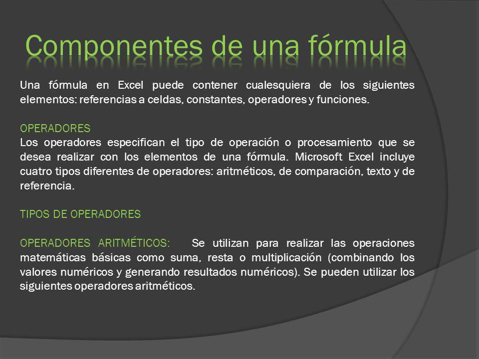 Una fórmula en Excel puede contener cualesquiera de los siguientes elementos: referencias a celdas, constantes, operadores y funciones. OPERADORES Los