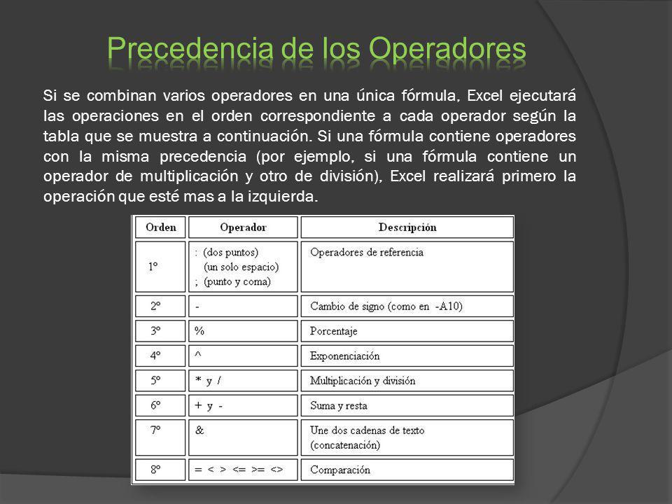 Si se combinan varios operadores en una única fórmula, Excel ejecutará las operaciones en el orden correspondiente a cada operador según la tabla que