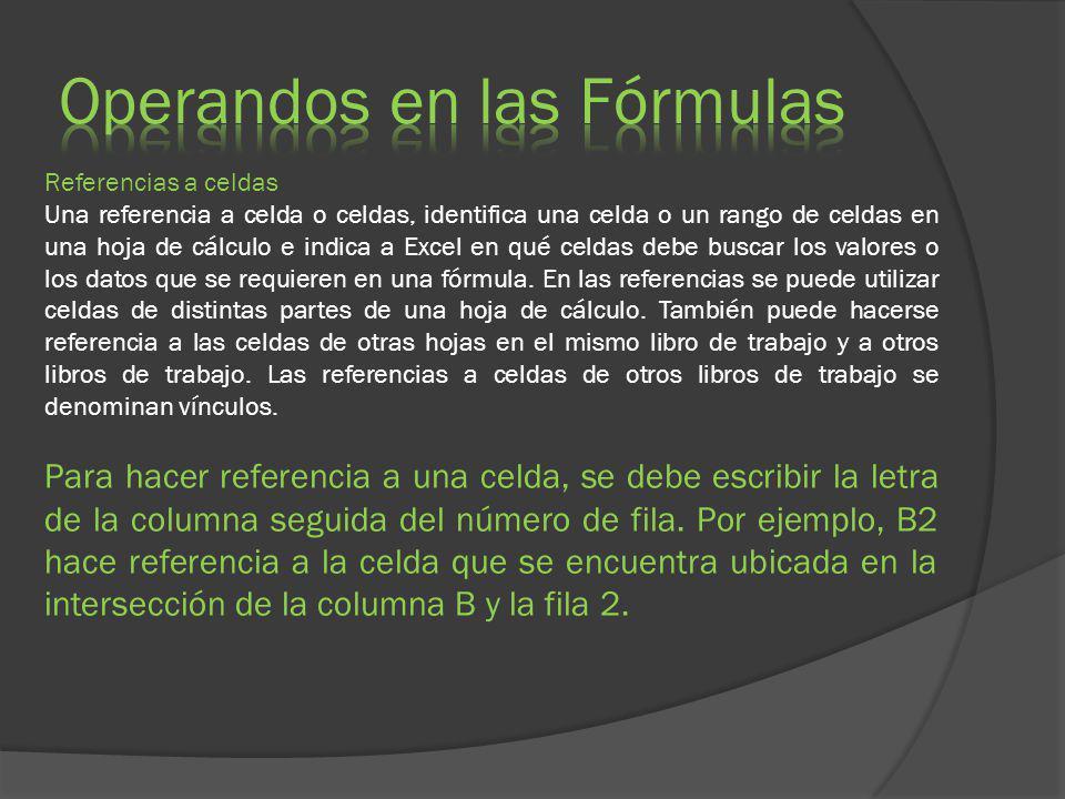 Referencias a celdas Una referencia a celda o celdas, identifica una celda o un rango de celdas en una hoja de cálculo e indica a Excel en qué celdas