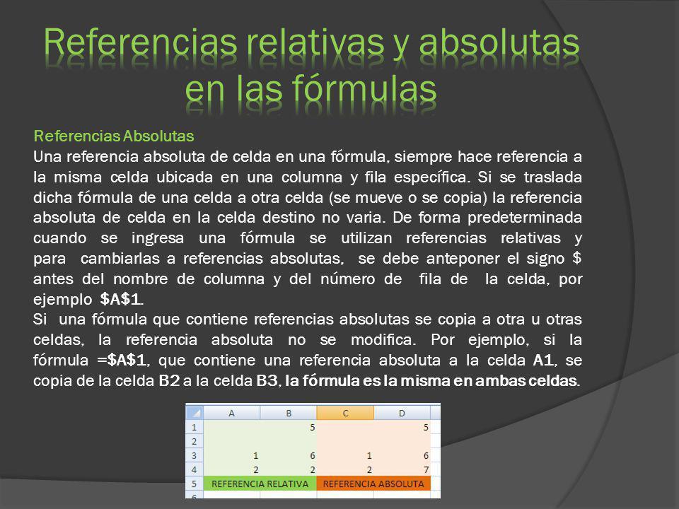 Referencias Absolutas Una referencia absoluta de celda en una fórmula, siempre hace referencia a la misma celda ubicada en una columna y fila específi