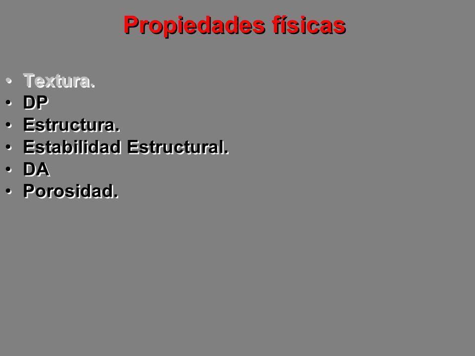 Textura. DP Estructura. Estabilidad Estructural. DA Porosidad. Textura. DP Estructura. Estabilidad Estructural. DA Porosidad. Propiedades físicas