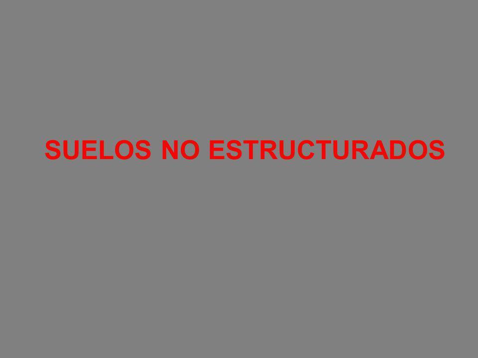 SUELOS NO ESTRUCTURADOS
