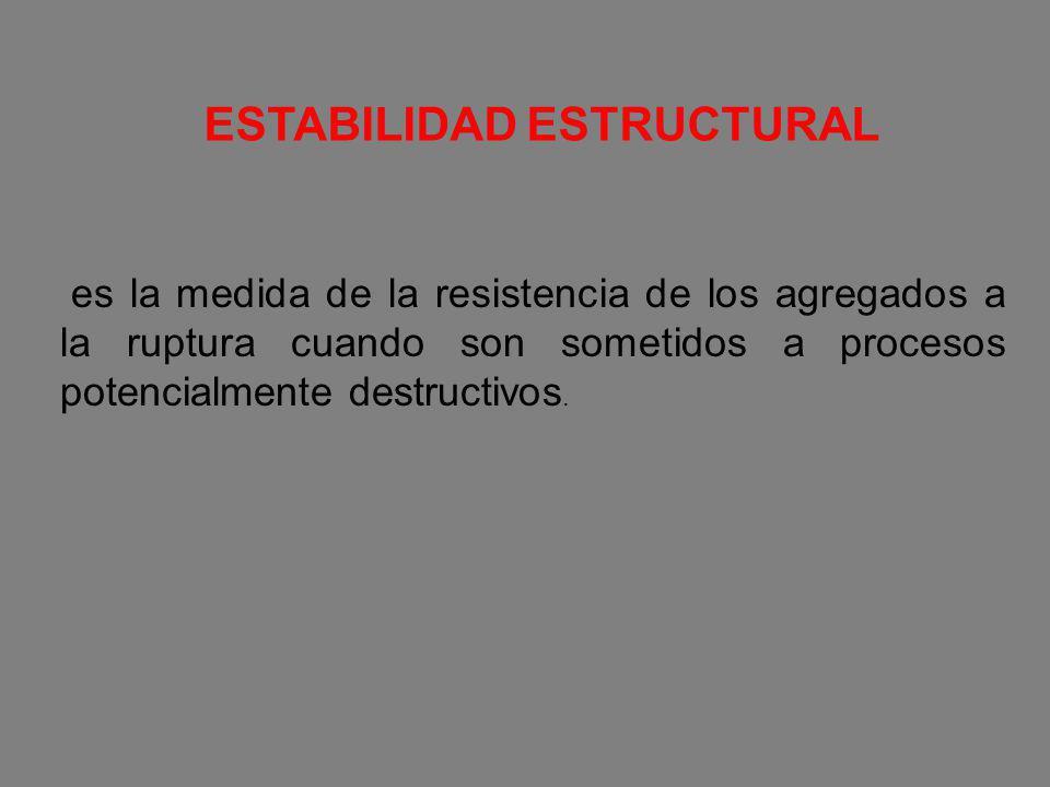 es la medida de la resistencia de los agregados a la ruptura cuando son sometidos a procesos potencialmente destructivos. ESTABILIDAD ESTRUCTURAL