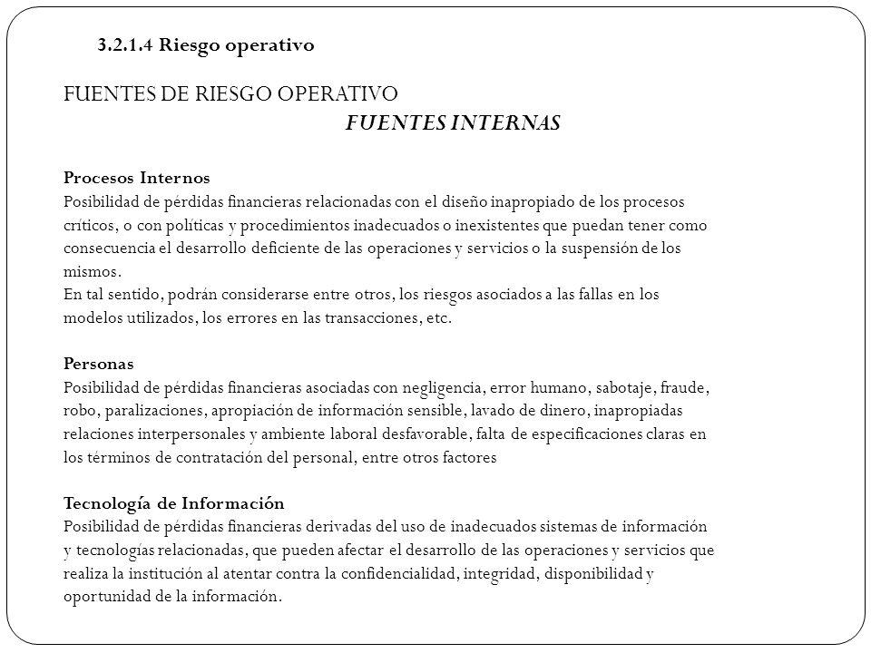 FUENTES DE RIESGO OPERATIVO FUENTES INTERNAS Procesos Internos Posibilidad de pérdidas financieras relacionadas con el diseño inapropiado de los proce