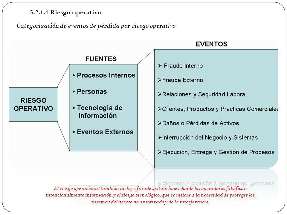Categorización de eventos de pérdida por riesgo operativo El riesgo operacional también incluye fraudes, situaciones donde los operadores falsifican intencionalmente información, y el riesgo tecnológico, que se refiere a la necesidad de proteger los sistemas del acceso no autorizado y de la interferencia.