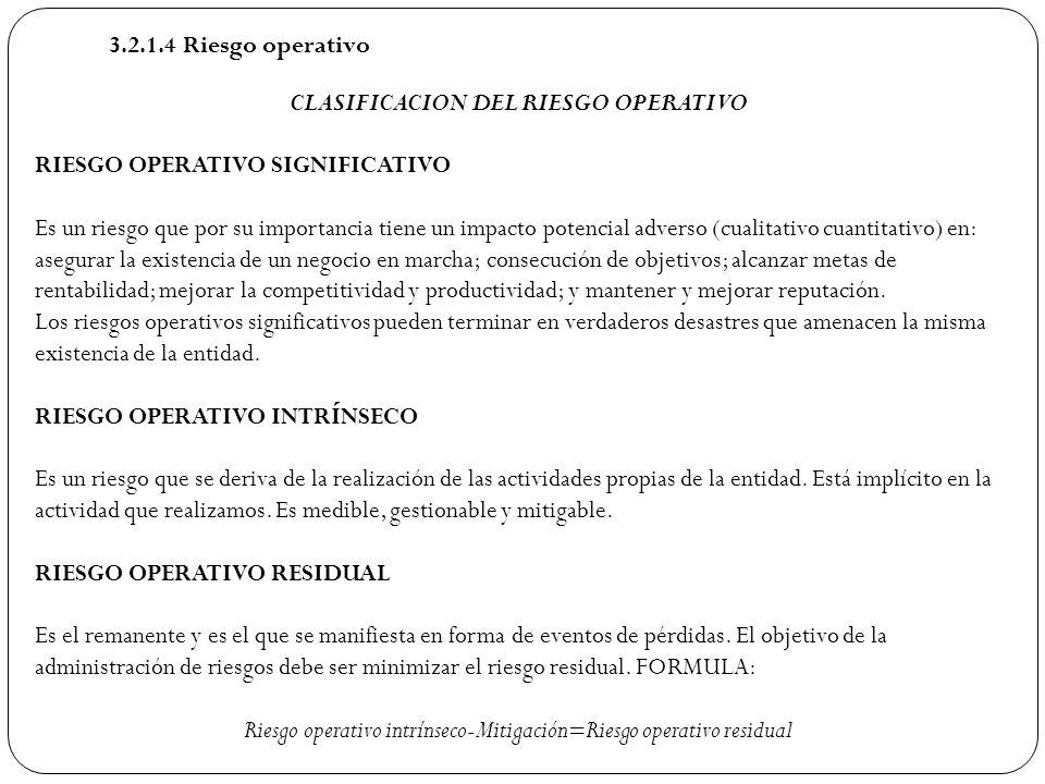 3.2.1.4 Riesgo operativo CLASIFICACION DEL RIESGO OPERATIVO RIESGO OPERATIVO SIGNIFICATIVO Es un riesgo que por su importancia tiene un impacto potenc