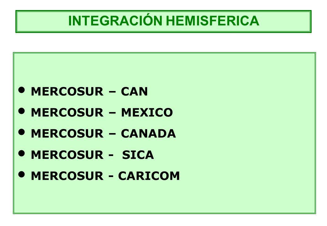 MERCOSUR – CAN MERCOSUR – MEXICO MERCOSUR – CANADA MERCOSUR - SICA MERCOSUR - CARICOM INTEGRACIÓN HEMISFERICA