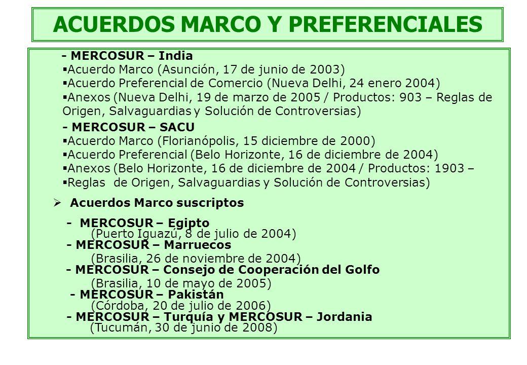 - MERCOSUR – India Acuerdo Marco (Asunción, 17 de junio de 2003) Acuerdo Preferencial de Comercio (Nueva Delhi, 24 enero 2004) Anexos (Nueva Delhi, 19