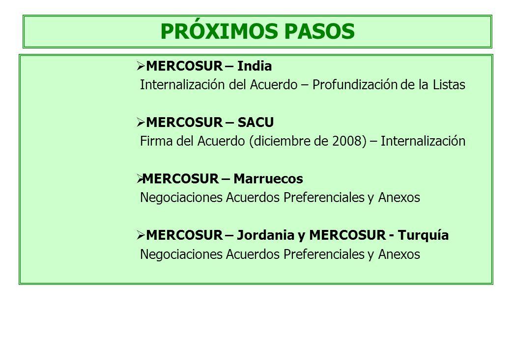 MERCOSUR – India Internalización del Acuerdo – Profundización de la Listas MERCOSUR – SACU Firma del Acuerdo (diciembre de 2008) – Internalización MER
