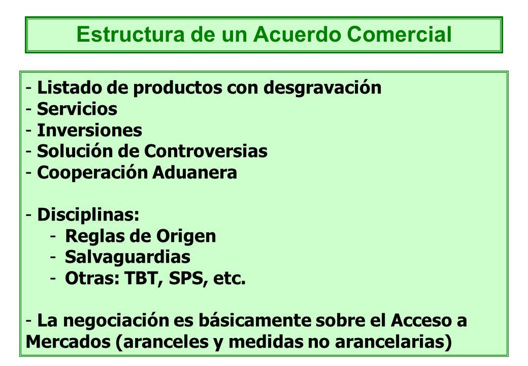 - Listado de productos con desgravación - Servicios - Inversiones - Solución de Controversias - Cooperación Aduanera - Disciplinas: -Reglas de Origen