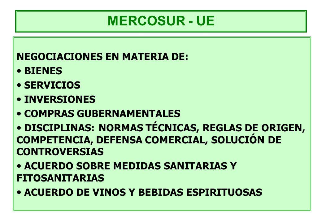 NEGOCIACIONES EN MATERIA DE: BIENES SERVICIOS INVERSIONES COMPRAS GUBERNAMENTALES DISCIPLINAS: NORMAS TÉCNICAS, REGLAS DE ORIGEN, COMPETENCIA, DEFENSA