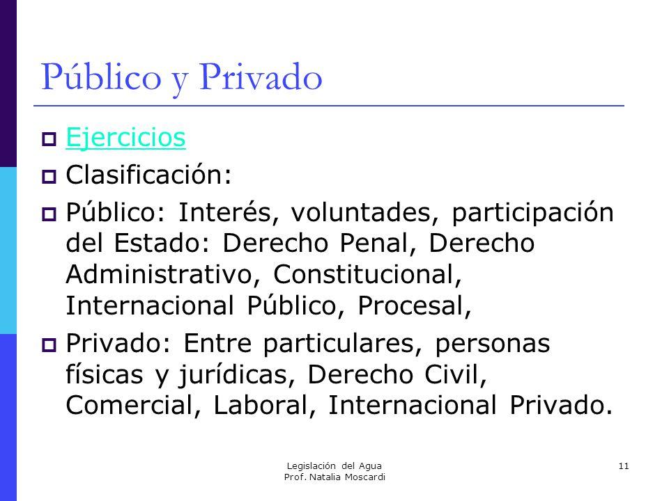 Legislación del Agua Prof. Natalia Moscardi 11 Público y Privado Ejercicios Clasificación: Público: Interés, voluntades, participación del Estado: Der