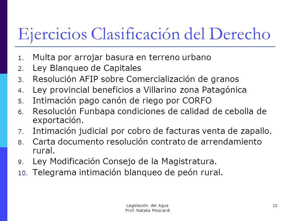 Legislación del Agua Prof. Natalia Moscardi 12 Ejercicios Clasificación del Derecho 1. Multa por arrojar basura en terreno urbano 2. Ley Blanqueo de C