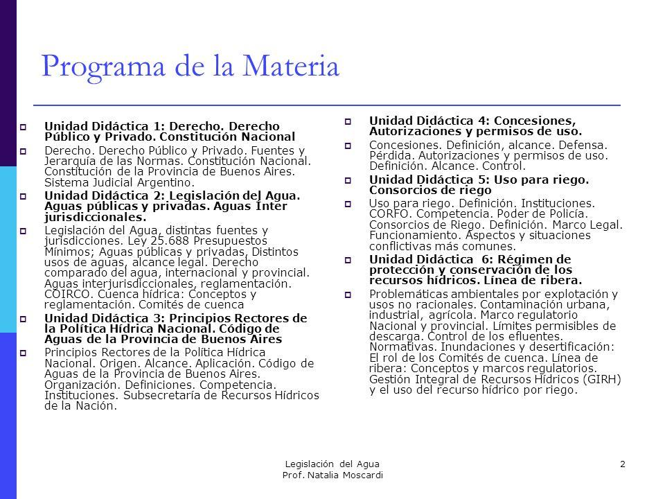 Legislación del Agua Prof. Natalia Moscardi 2 Programa de la Materia Unidad Didáctica 1: Derecho. Derecho Público y Privado. Constitución Nacional Der