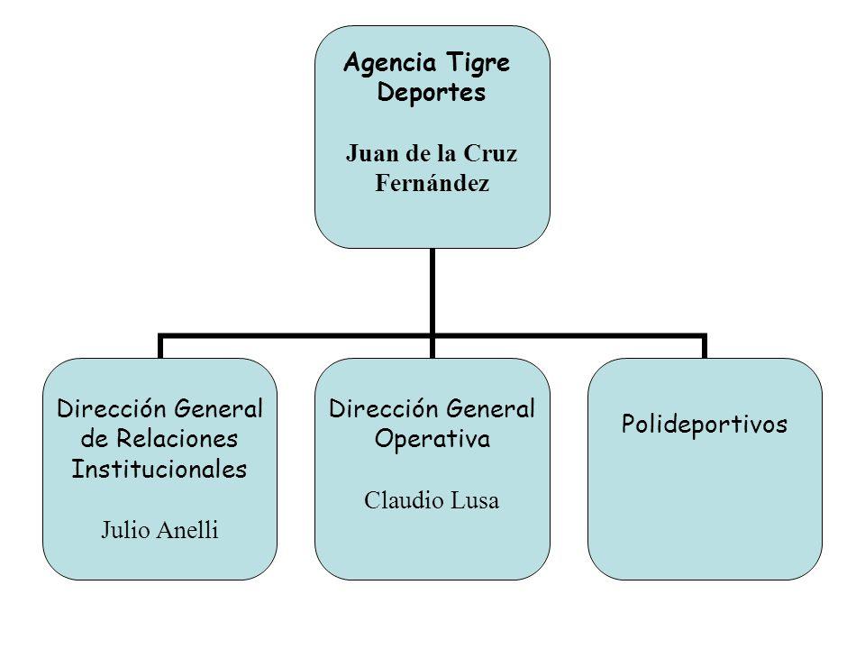 Agencia Tigre Deportes Juan de la Cruz Fernández Dirección General de Relaciones Institucionales Julio Anelli Dirección General Operativa Claudio Lusa Polideportivos