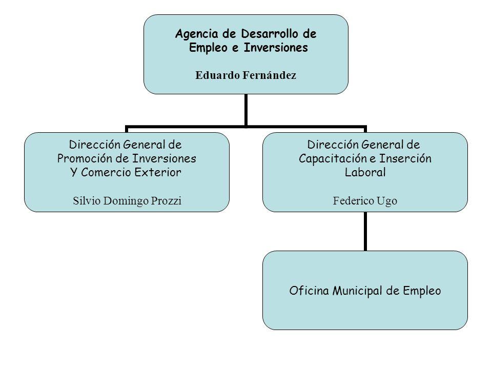 Agencia de Desarrollo de Empleo e Inversiones Eduardo Fernández Dirección General de Promoción de Inversiones Y Comercio Exterior Silvio Domingo Prozz