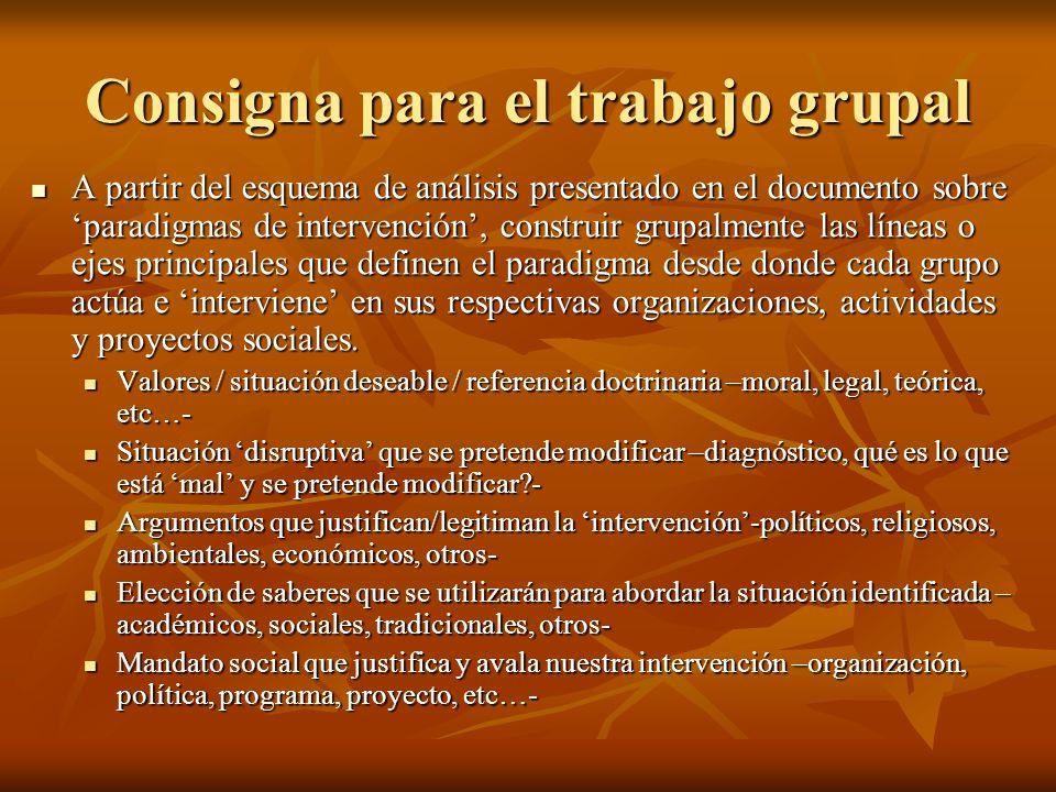 Consigna para el trabajo grupal A partir del esquema de análisis presentado en el documento sobre paradigmas de intervención, construir grupalmente la