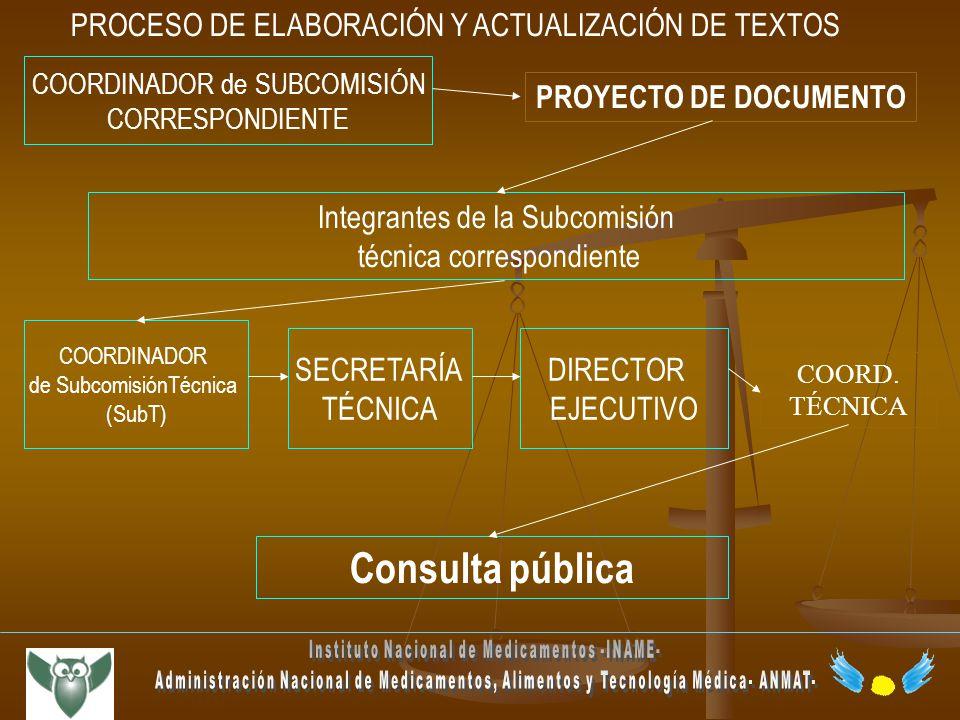 SECRETARÍA TÉCNICA COORDINADOR de SubcomisiónTécnica (SubT) PROCESO DE ELABORACIÓN Y ACTUALIZACIÓN DE TEXTOS PROYECTO DE DOCUMENTO Integrantes de la S