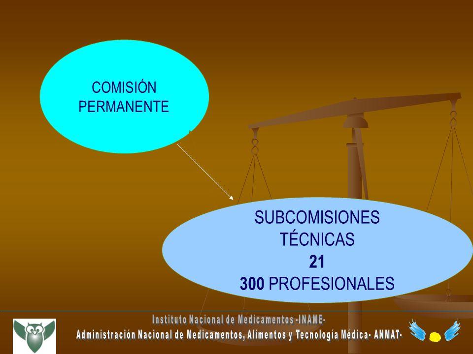COMISIÓN PERMANENTE SUBCOMISIONES TÉCNICAS 21 300 PROFESIONALES