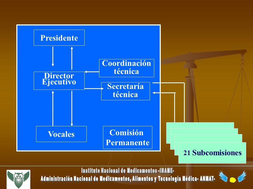 Presidente Director Ejecutivo Secretaría técnica Vocales Comisión Permanente 21 Subcomisiones Coordinación técnica