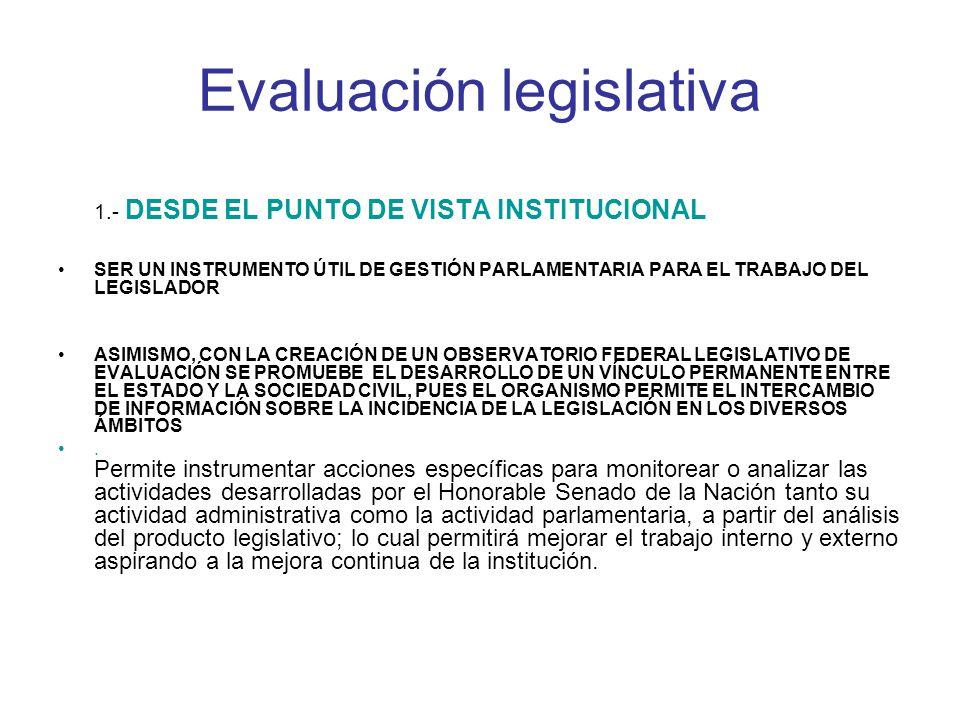Evaluación legislativa 1.- DESDE EL PUNTO DE VISTA INSTITUCIONAL SER UN INSTRUMENTO ÚTIL DE GESTIÓN PARLAMENTARIA PARA EL TRABAJO DEL LEGISLADOR ASIMI
