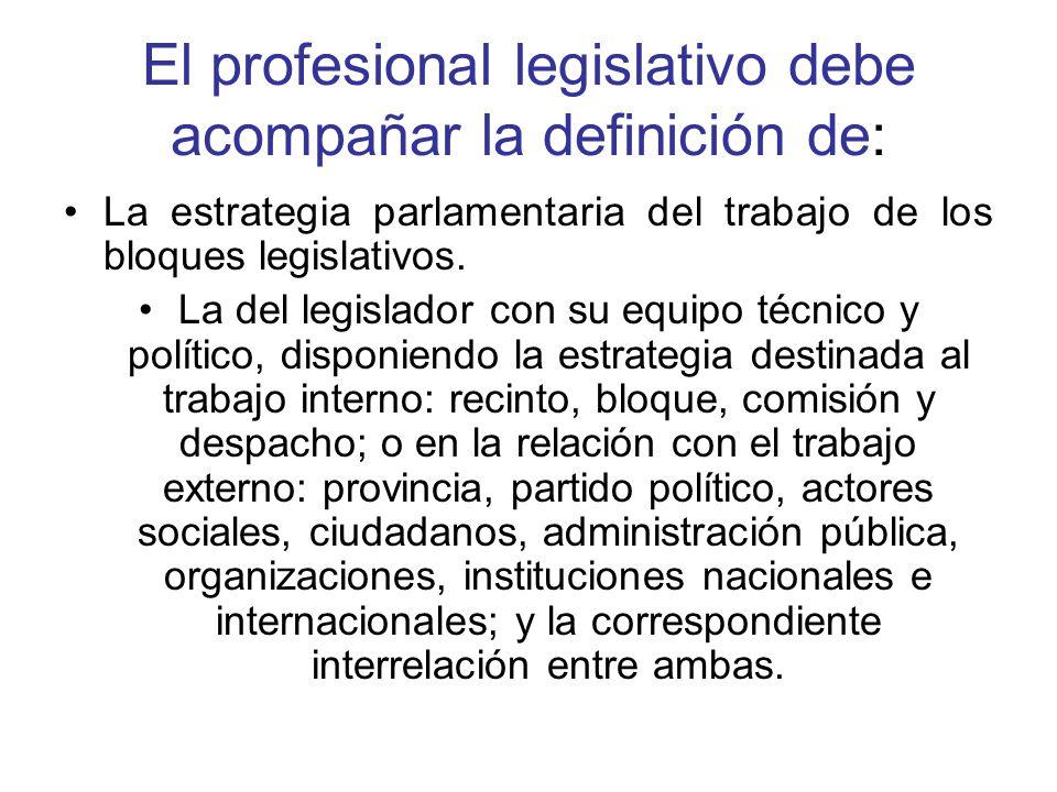 El profesional legislativo debe acompañar la definición de: La estrategia parlamentaria del trabajo de los bloques legislativos. La del legislador con