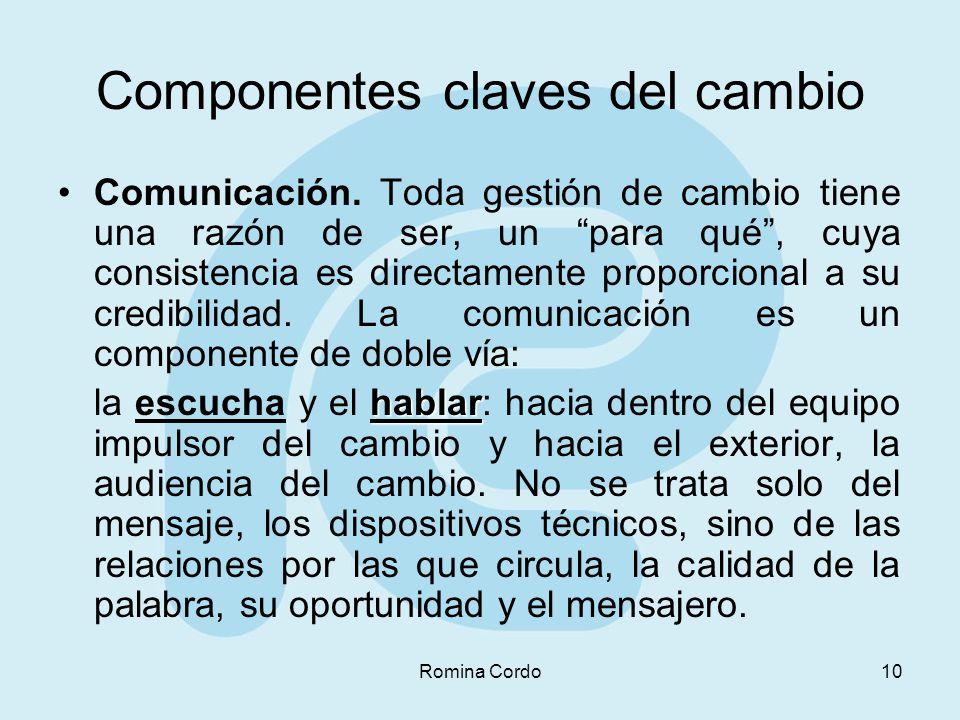 Romina Cordo10 Componentes claves del cambio Comunicación. Toda gestión de cambio tiene una razón de ser, un para qué, cuya consistencia es directamen