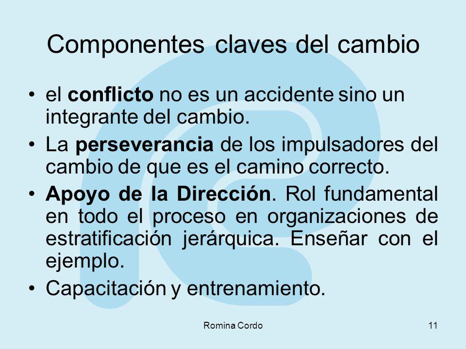 Romina Cordo11 el conflicto no es un accidente sino un integrante del cambio. La perseverancia de los impulsadores del cambio de que es el camino corr