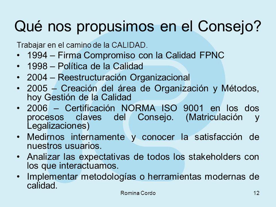 Romina Cordo12 Qué nos propusimos en el Consejo? Trabajar en el camino de la CALIDAD. 1994 – Firma Compromiso con la Calidad FPNC 1998 – Política de l