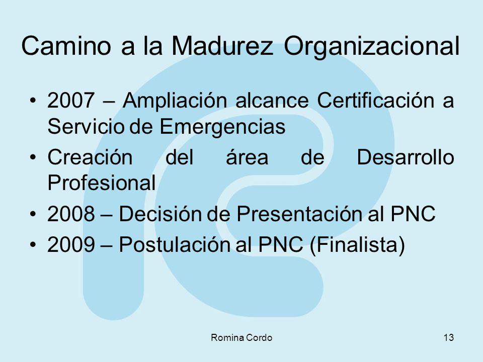 Romina Cordo13 Camino a la Madurez Organizacional 2007 – Ampliación alcance Certificación a Servicio de Emergencias Creación del área de Desarrollo Pr