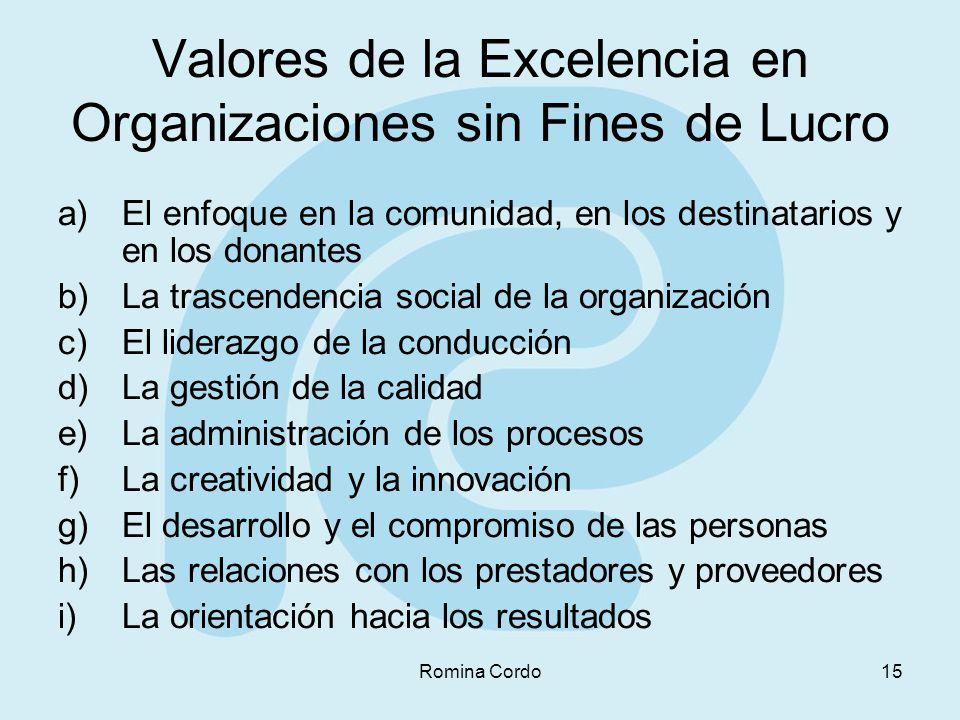 Romina Cordo15 Valores de la Excelencia en Organizaciones sin Fines de Lucro a)El enfoque en la comunidad, en los destinatarios y en los donantes b)La
