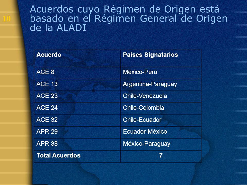 10 Acuerdos cuyo Régimen de Origen está basado en el Régimen General de Origen de la ALADI AcuerdoPaíses Signatarios ACE 8México-Perú ACE 13Argentina-