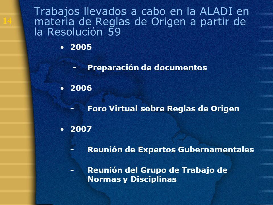14 Trabajos llevados a cabo en la ALADI en materia de Reglas de Origen a partir de la Resolución 59 2005 -Preparación de documentos 2006 -Foro Virtual