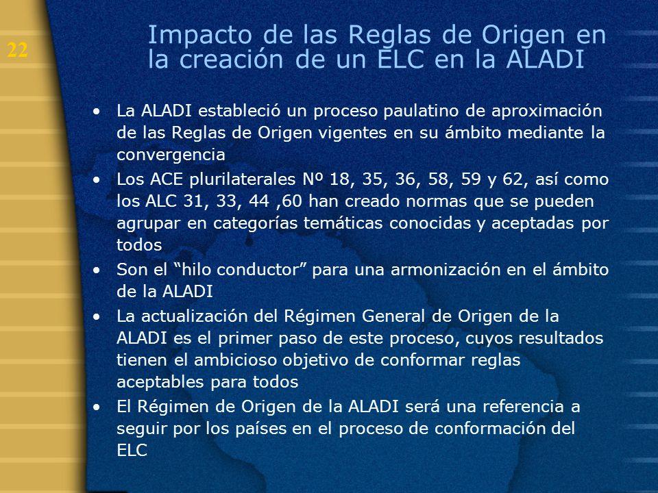 22 Impacto de las Reglas de Origen en la creación de un ELC en la ALADI La ALADI estableció un proceso paulatino de aproximación de las Reglas de Orig