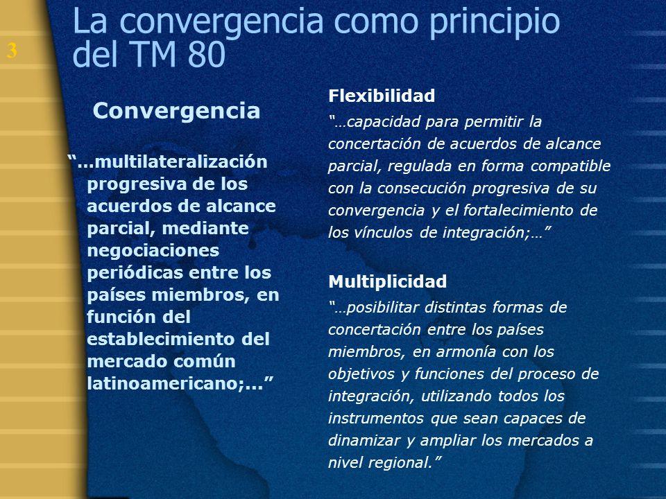 3 La convergencia como principio del TM 80 Convergencia …multilateralización progresiva de los acuerdos de alcance parcial, mediante negociaciones per